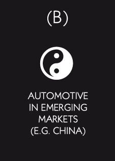 Automotive in emerging markets (e.g. China)