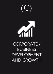Corporate business developement and growth